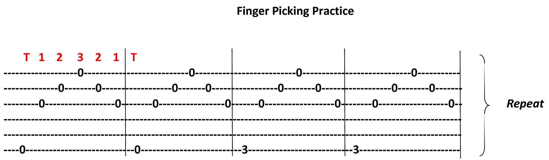 crop finger picking practice 2