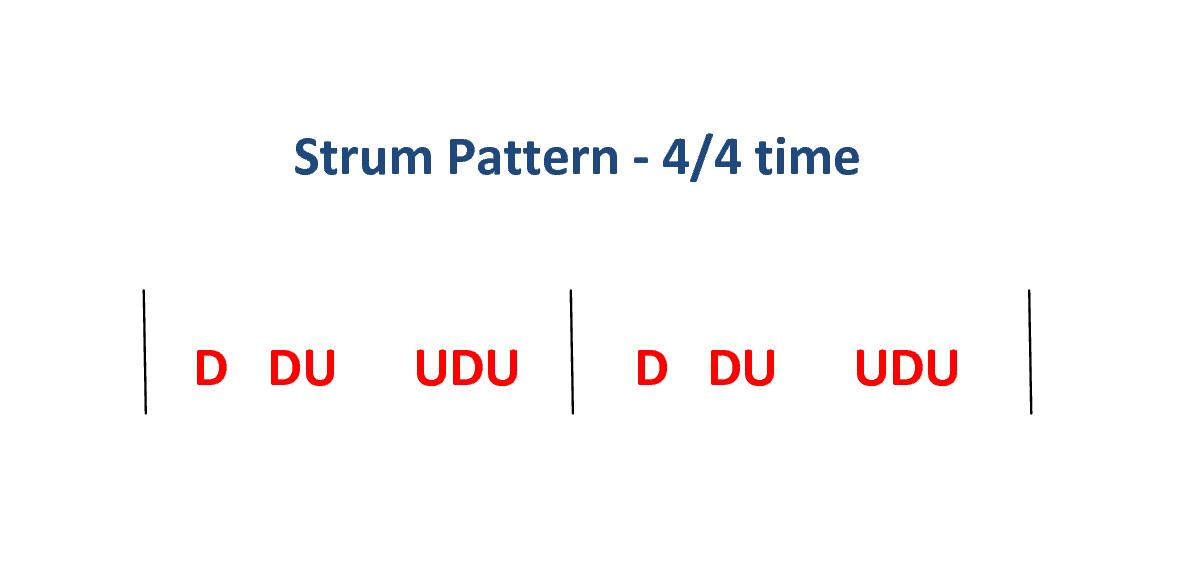 crop strumming pattern