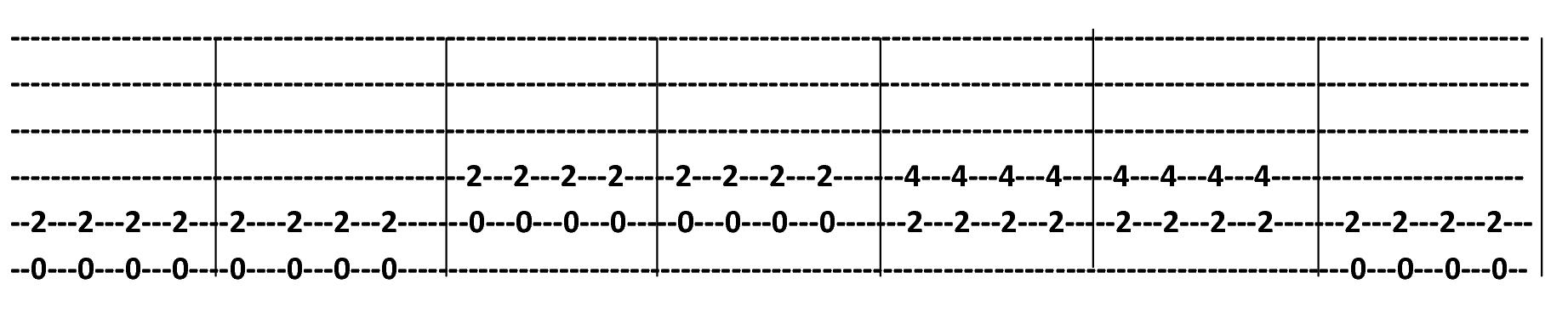 crop tabs power chords