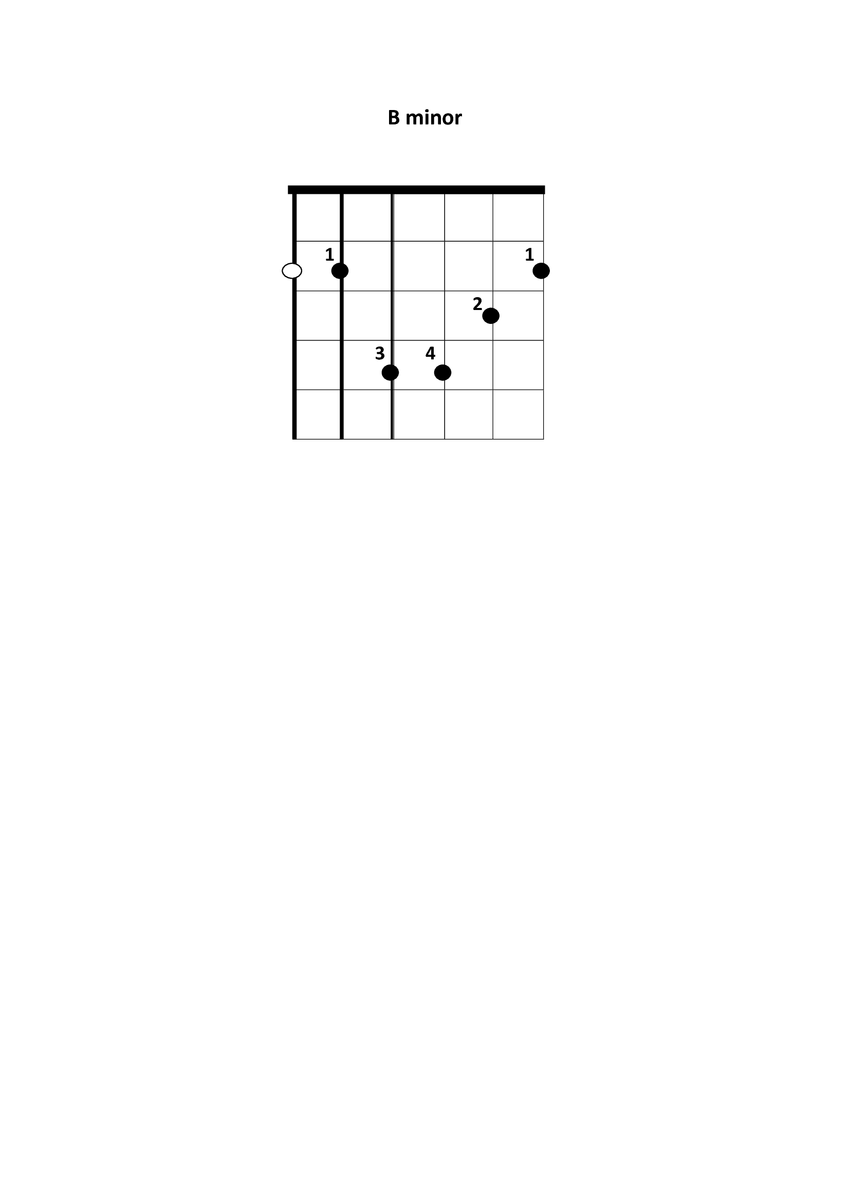 chord net b minor