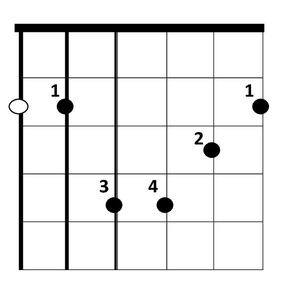 crop chord net b minor