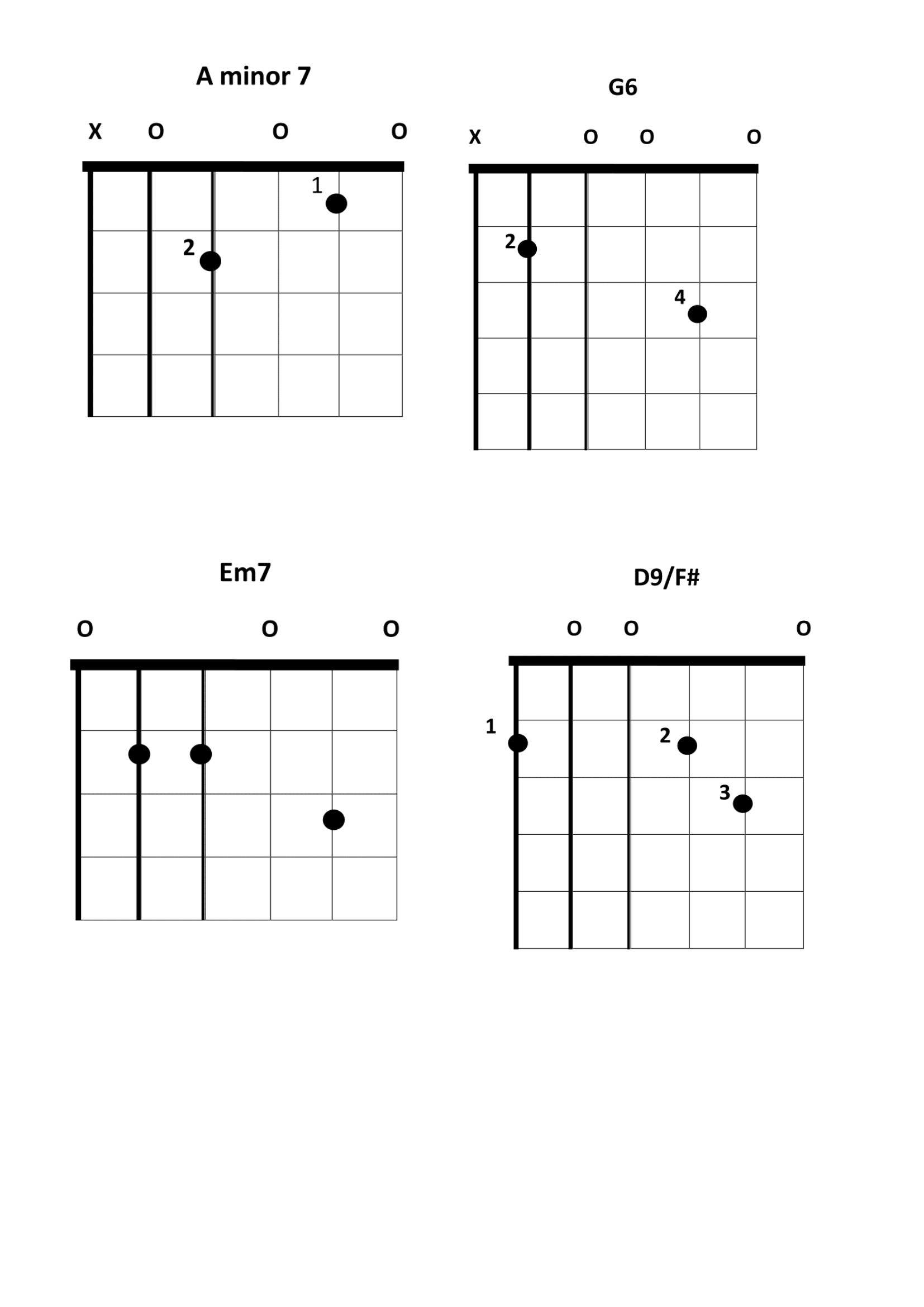 4 chords Caledonia-1